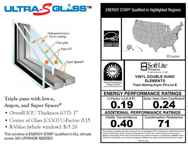 Vinyl replacement windows in cincinnati oh for Window energy rating