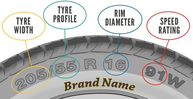 What Size Are My Tires >> Find My Tire Size No Credit Check Financing Tire Discount