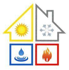 Icona di una casa con simboli di neve, sole, fiamma e acqua