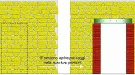 Progetto per la creazione di una porta in un muro