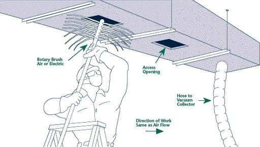 Air Duct Cleaning Services Vent Amp Air Duct Cleaning