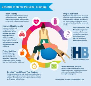 Beverly Hills Personal Training