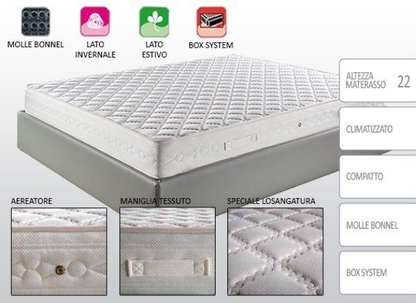 materassi made in italy; materassi personalizzati