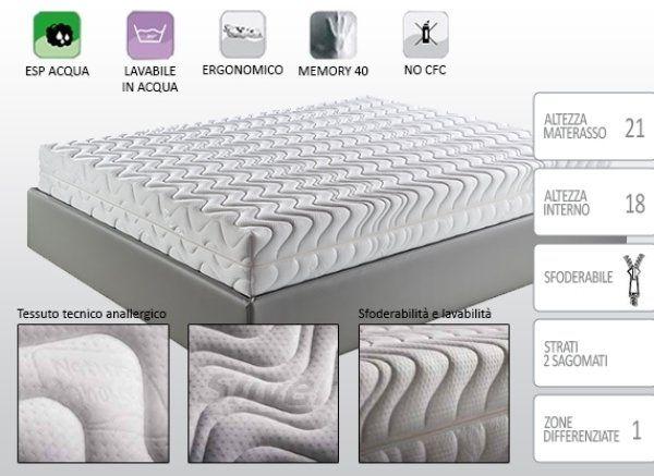 Modello Bruxelles, materasso ergonomico, materassi anallertgici