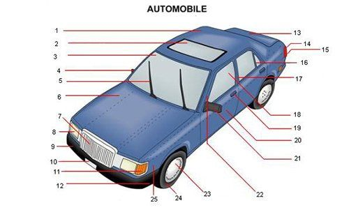 Details about the car