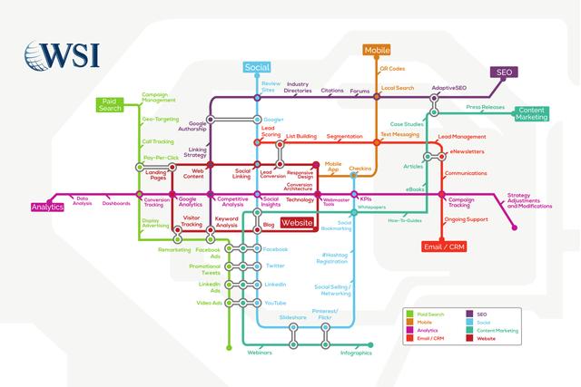 WSI Internet Subway Map