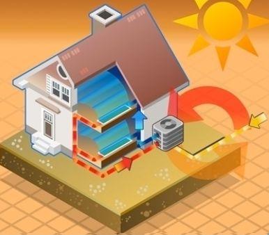 Disegno 3D di una casa con impianto di riscaldamento