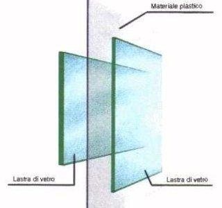 materiale plastico in mezzo a due lastre di vetro