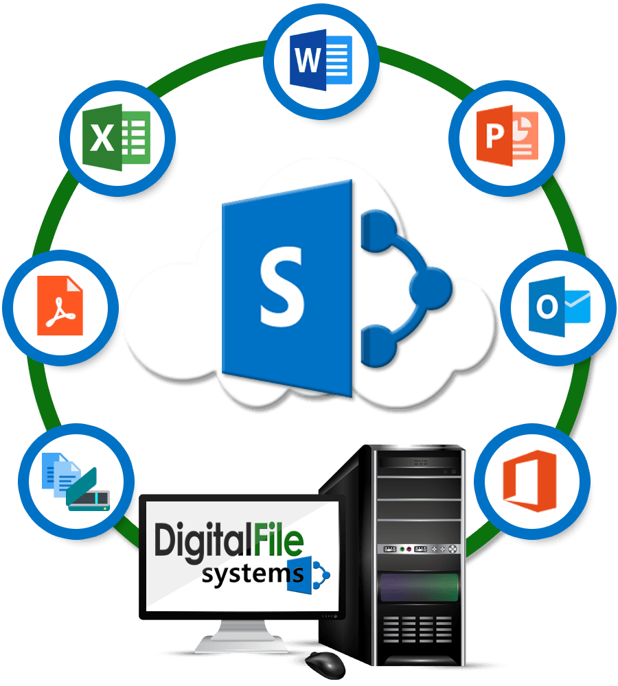 Digital File Systems | Microsoft SharePoint Architects, Cloud
