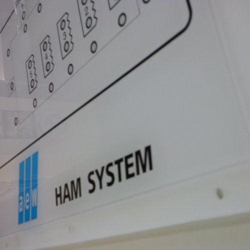 HAM system panel