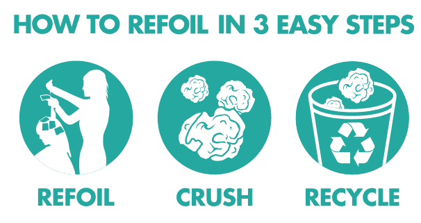 Refoil, Crush and Recycle icons