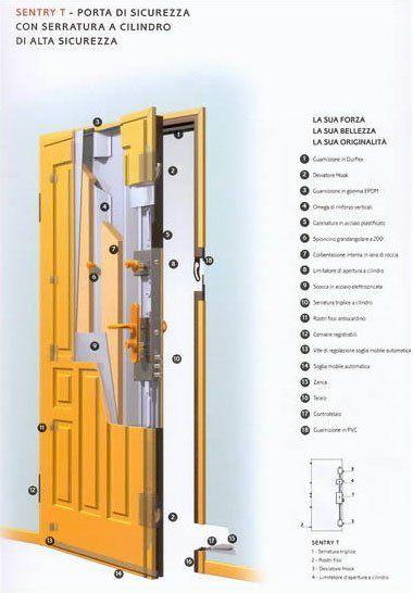 un brochure di una porta di sicurezza con serratura a cilindro di alta sicurezza