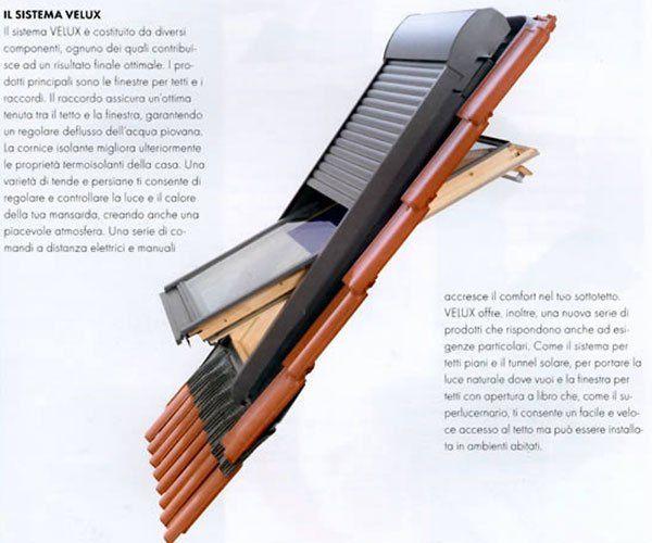 un sistema Velux per lucernari