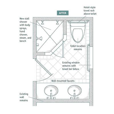 Remodel Bathroom Permit remodeling services | honolulu, hi | diamond head plumbing inc