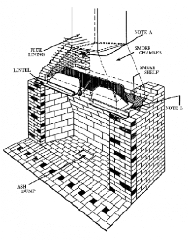 Diagram of a brick fireplace