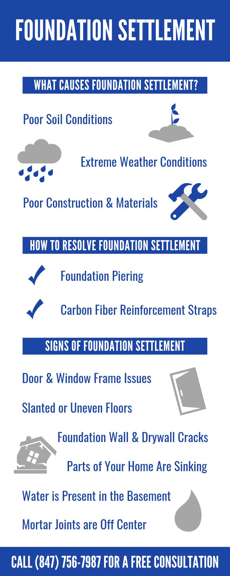 Foundation Settlement - Chicago Foundation Settling Repairs