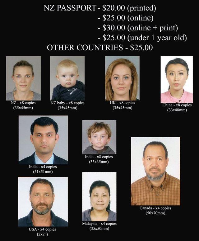 Passport size photos