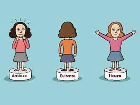 3 donne su delle pedane, una ansiosa, una evitante, una sicura