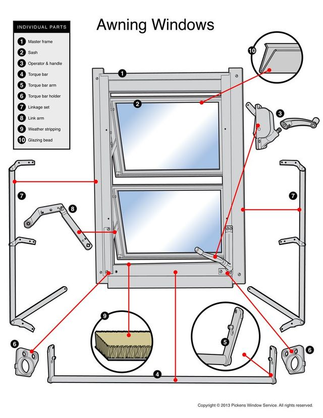 Wiring And Diagram  Diagram Of Window Parts