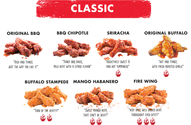 photo relating to Wingstop Printable Menu identify Rooster Wing Flavors, Sauced Wings, Professional Rooster, Wing