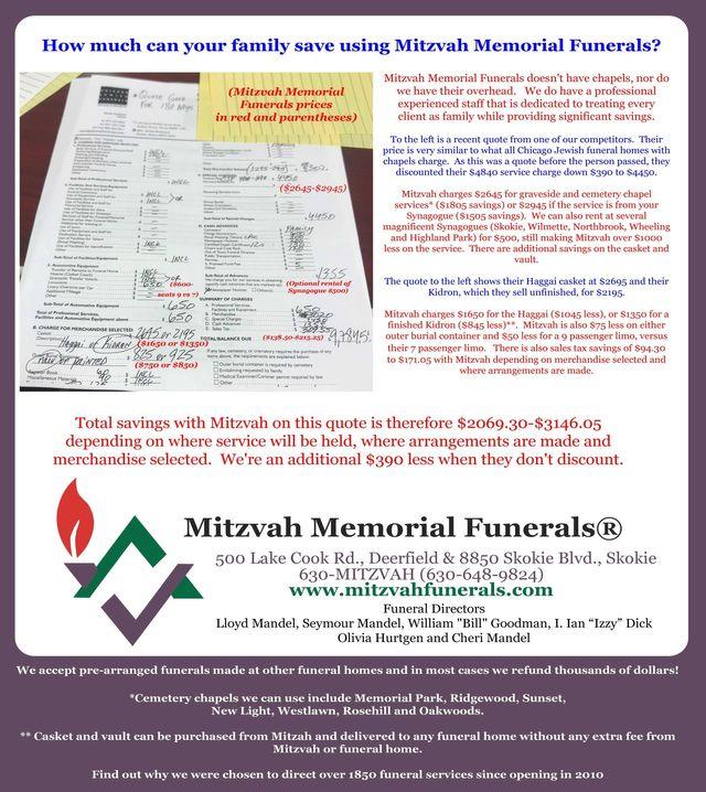 Compare Mitzvah