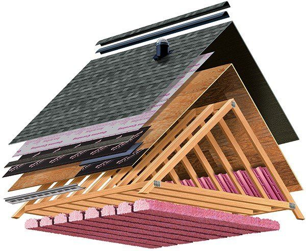 Residential Roofing Contractor In Oklahoma City And Tulsa Ok