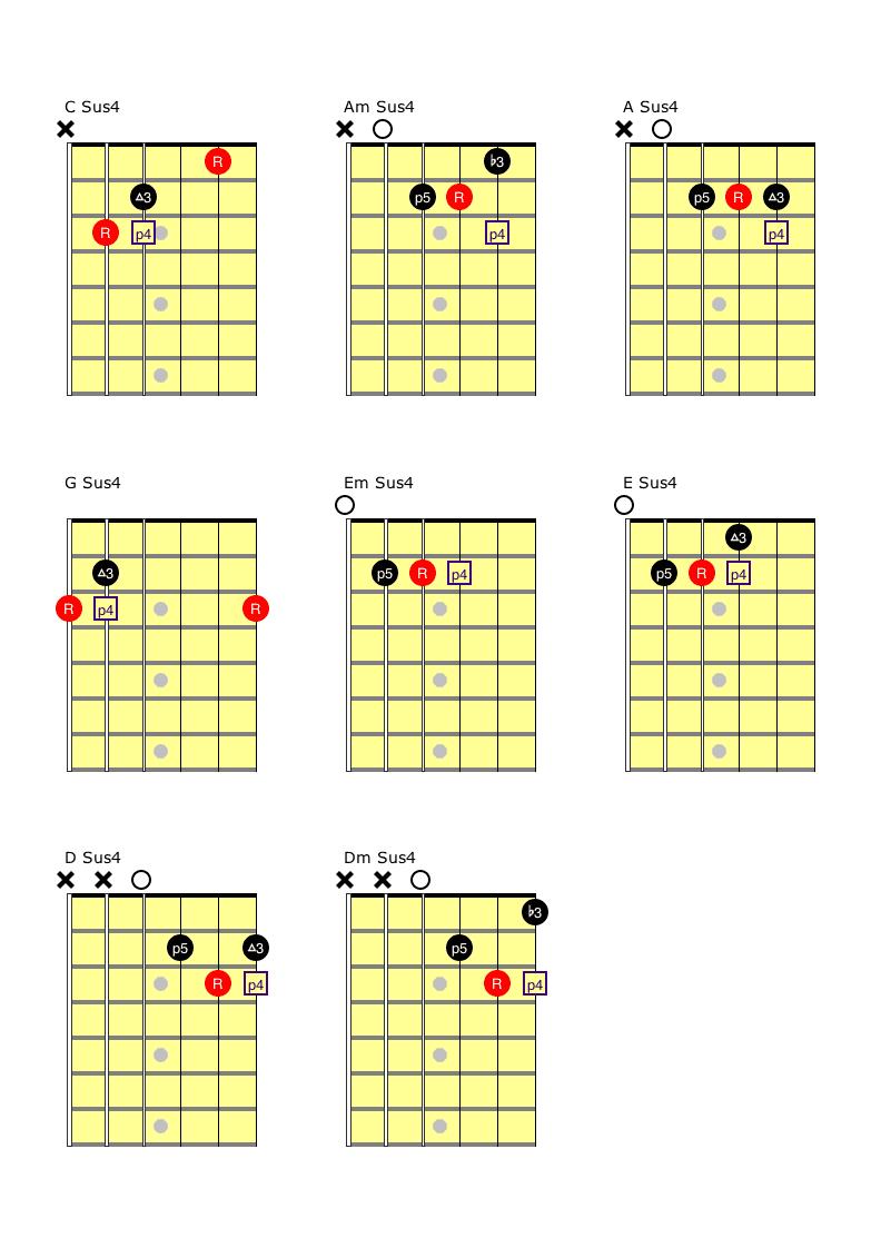 Thebelperguitarist Guitarist And Guitar Teacher In Belper