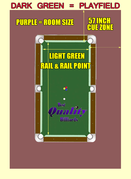 Pool Table Room Sizer Designer Tips From BQB - Pool table room size guide