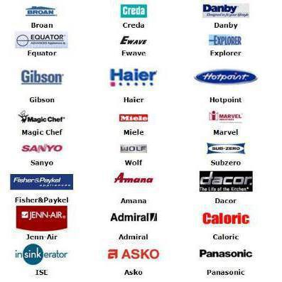Sun City Appliance Brands