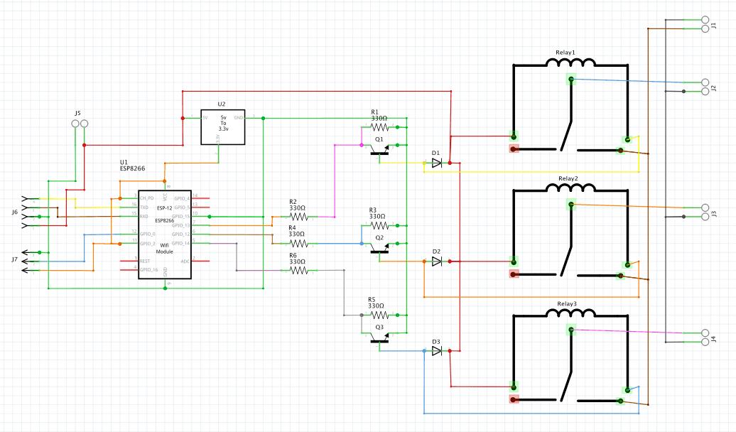 Sprinkler System Hardware