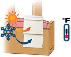 energy saving siding in arkansas