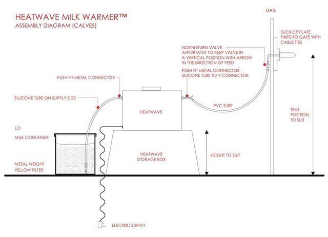 graphic of milk warmer