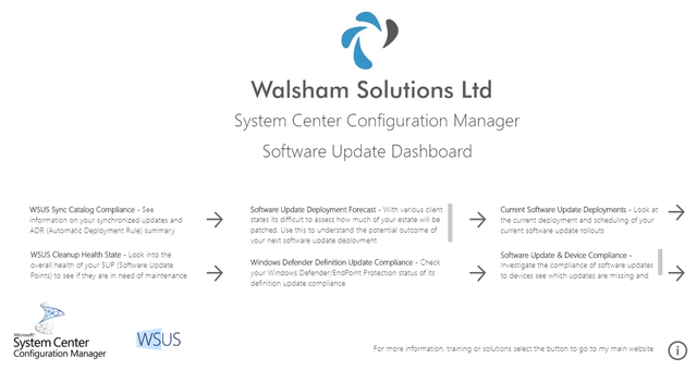 SCCM/WSUS – Clean-up WSUS Strategy & Maintenance