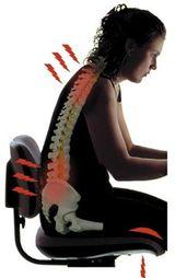 bad sitting posture back pain