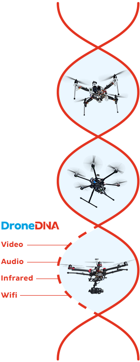 software for drones