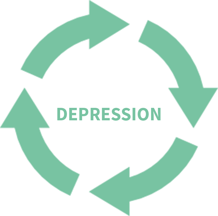 Lindsay Tsang & Associates Depression Counselling Services Barrie Depression Cycle