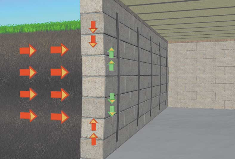 Basement Waterproofing Buffalo, NY. Drainage Contractor Buffalo, NY