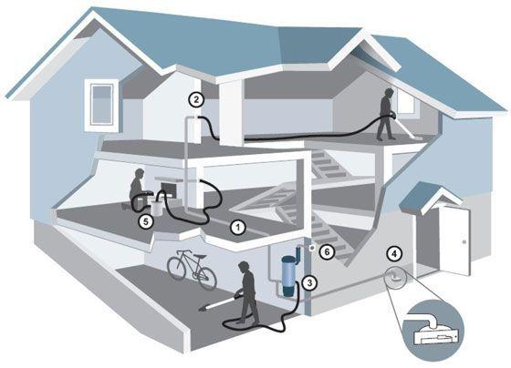 6500 sr electrolux vacuum wiring diagram schematic diagram electrolux canister vacuum cleaner electrolux 2100 wiring diagram schematic diagramrheasyfolderlock 6500 sr electrolux vacuum wiring diagram at selfit