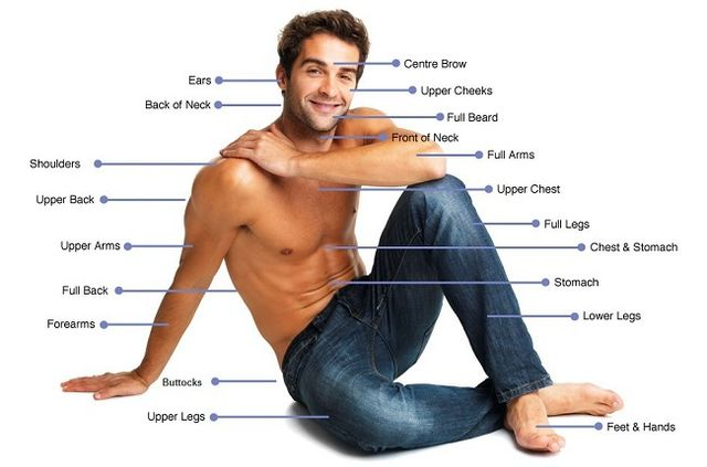 Men's Laser Hair Removal Treatment Houston, TX