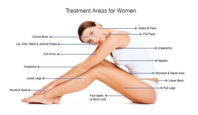 laser hair removal treatment Houston, TX