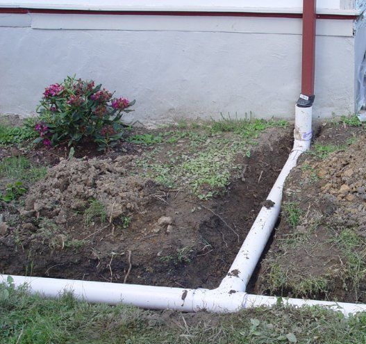Pop up drains underground gutter drains a1 gutter pro for Soil drainage system