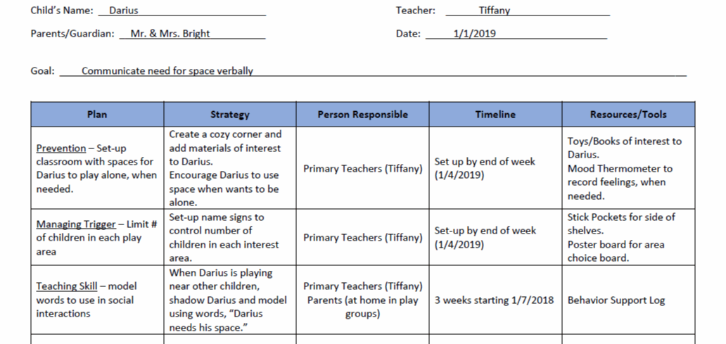 5-Step Process for Managing Challenging Behaviors on classroom management plan template, trade-off matrix template, behavior intervention plan for adults, curriculum management plan template, case management plan template, student grade contracts template, habitat management plan template, behavior improvement plan template, behavior crisis plan, behavior management plan for kindergarten, printable thinking maps tree map template, behavior plan template for kindergarten, middle school behavior plan template, behavior management charts, behavior plan examples, behavior reflection template, business management plan template, behavior management in the classroom, behavior modification charts, behavior change plan template,