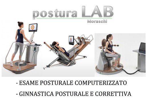schema postura LAB