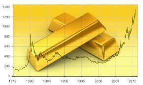 braccialetto d'oro