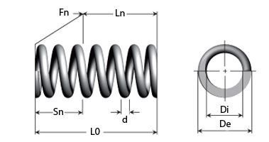 grafico per molle a compressione