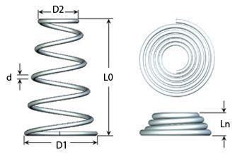 grafico per molle a compressione con tre molle riportate