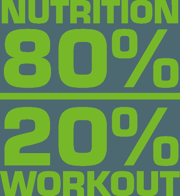 80% nutrizione 20% allenamento