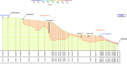 grafico geologico