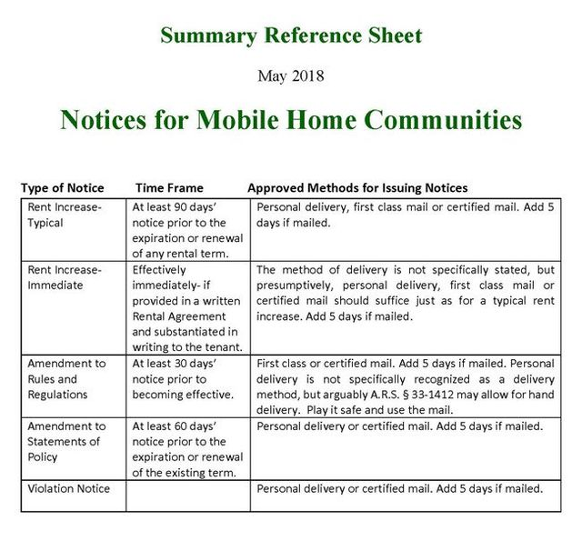 Legal Time Frames For Issuing Notices For Mobile Home Communities