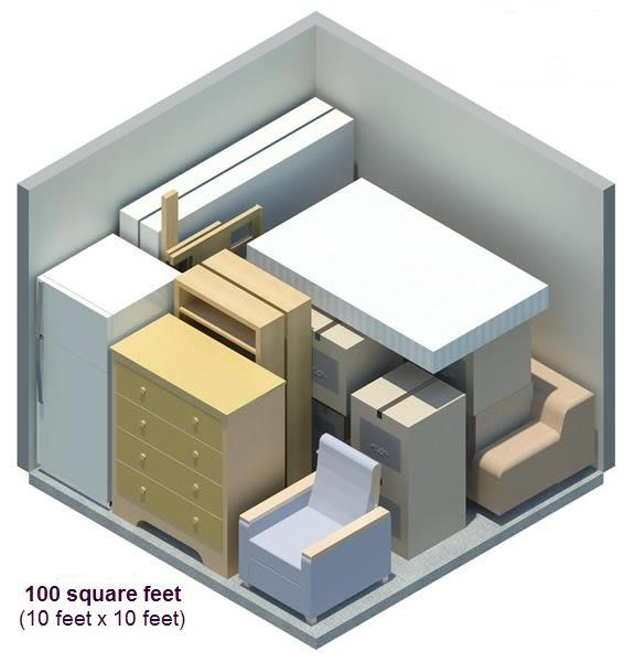 Storage unit sizes in glasgow and east kilbride for 10x10 room square feet